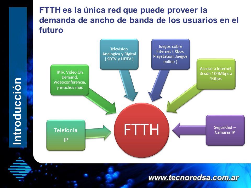 FTTH es la única red que puede proveer la demanda de ancho de banda de los usuarios en el futuro FTTH Acceso a Internet desde 100Mbps a 1Gbps IPTv, Vi