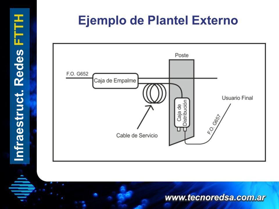 Ejemplo de Plantel Externo Infraestruct. Redes FTTH