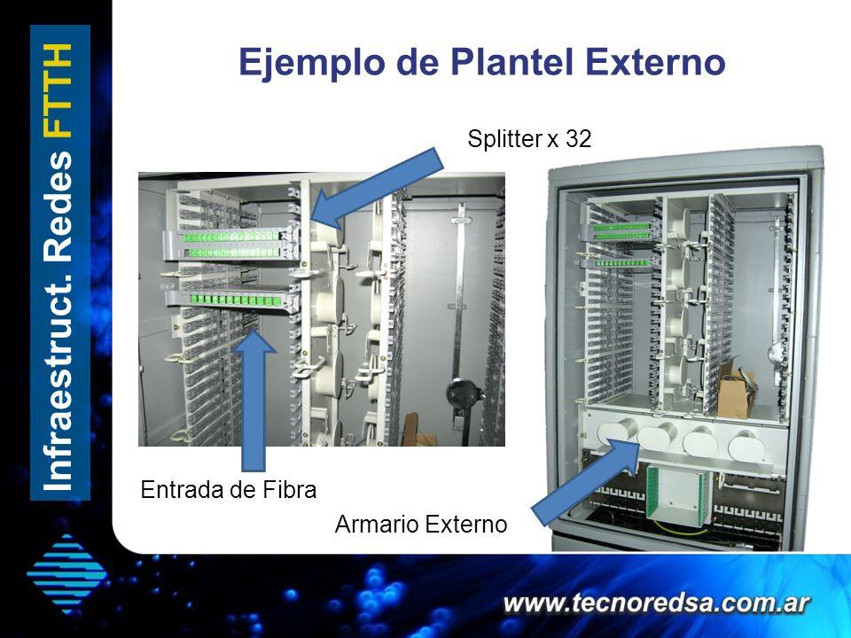 Ejemplo de Plantel Externo Infraestruct. Redes FTTH Armario Externo Entrada de Fibra Splitter x 32