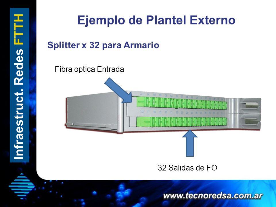 Ejemplo de Plantel Externo Infraestruct. Redes FTTH Fibra optica Entrada Splitter x 32 para Armario 32 Salidas de FO