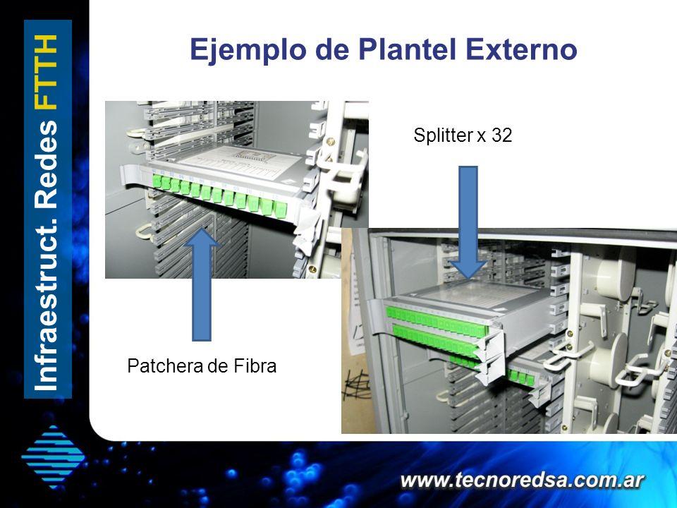 Ejemplo de Plantel Externo Infraestruct. Redes FTTH Patchera de Fibra Splitter x 32