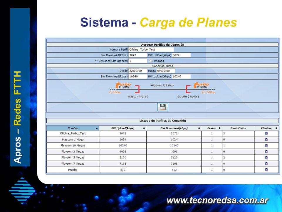 Sistema - Carga de Planes Splitter x 32 Apros – Redes FTTH