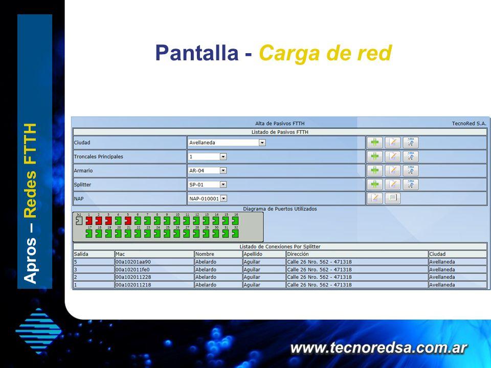 Pantalla - Carga de red Apros – Redes FTTH Splitter x 32