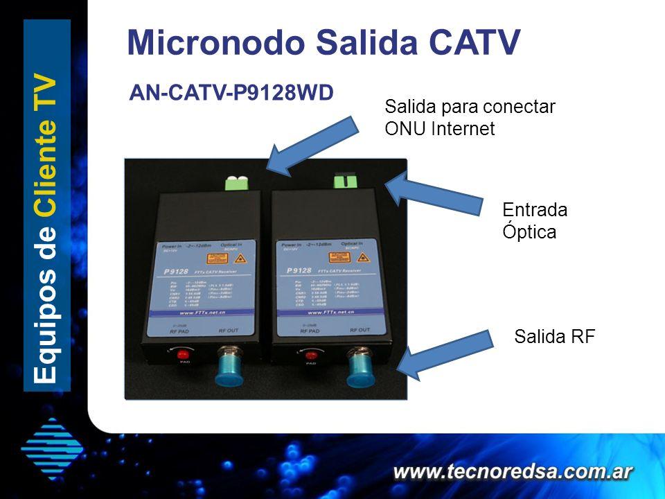 Micronodo Salida CATV Equipos de Cliente TV Salida RF Entrada Óptica Salida para conectar ONU Internet AN-CATV-P9128WD