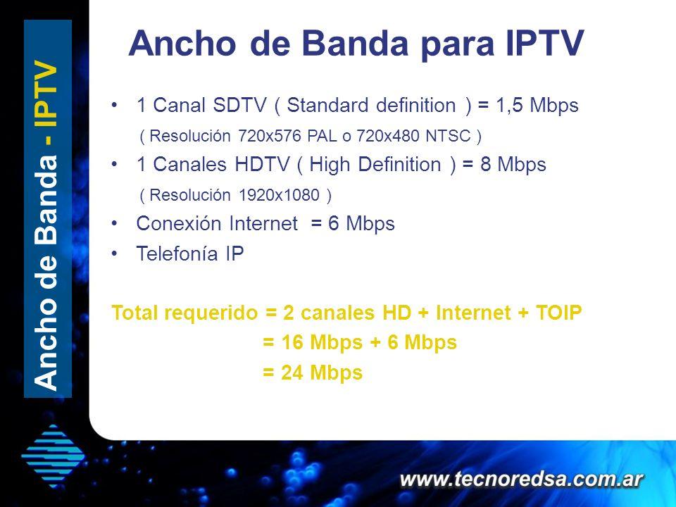 Ancho de Banda para IPTV Ancho de Banda - IPTV 1 Canal SDTV ( Standard definition ) = 1,5 Mbps ( Resolución 720x576 PAL o 720x480 NTSC ) 1 Canales HDT