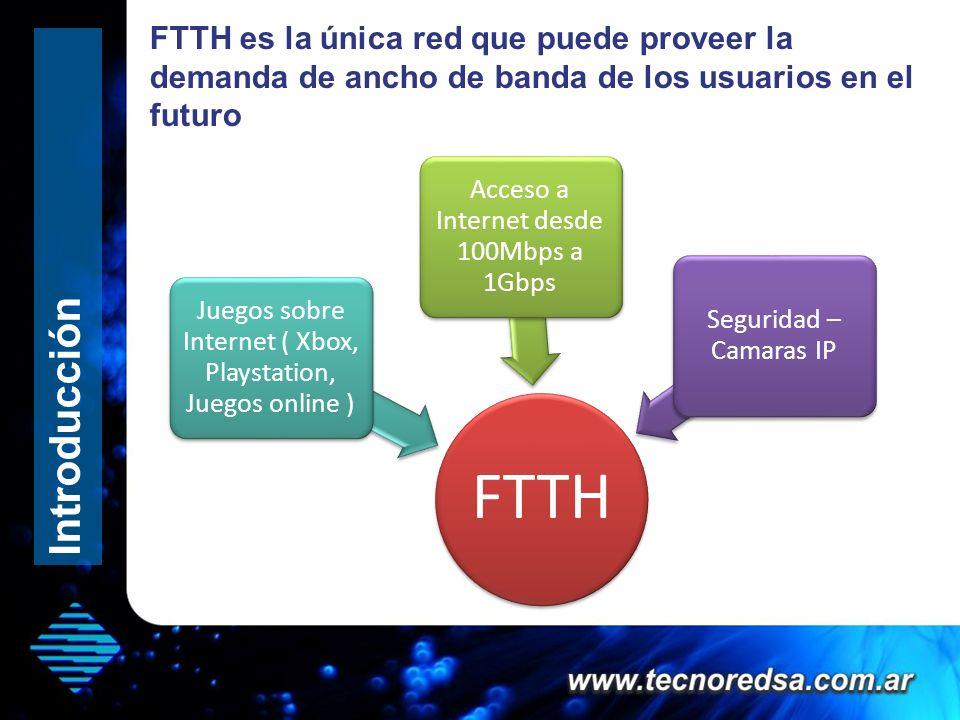 FTTH es la única red que puede proveer la demanda de ancho de banda de los usuarios en el futuro FTTH Acceso a Internet desde 100Mbps a 1Gbps ) Television Analogica y Digital ( SDTV y HDTV ) Juegos sobre Internet ( Xbox, Playstation, Juegos online ) Seguridad – Camaras IP Introducción