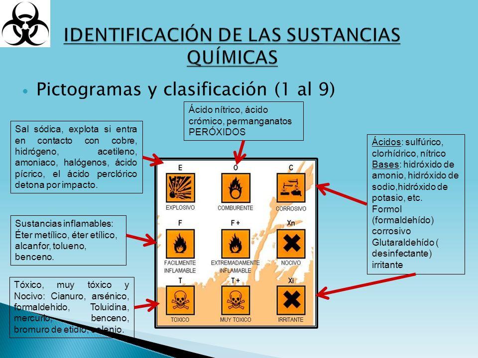 Pictogramas y clasificación (1 al 9) Sal sódica, explota si entra en contacto con cobre, hidrógeno, acetileno, amoniaco, halógenos, ácido pícrico, el