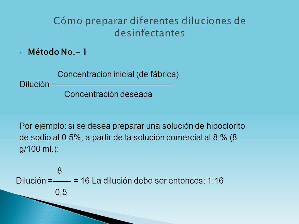 Método No.- 1 Concentración inicial (de fábrica) Dilución =––––––––––––––––––––––––– Concentración deseada Por ejemplo: si se desea preparar una soluc