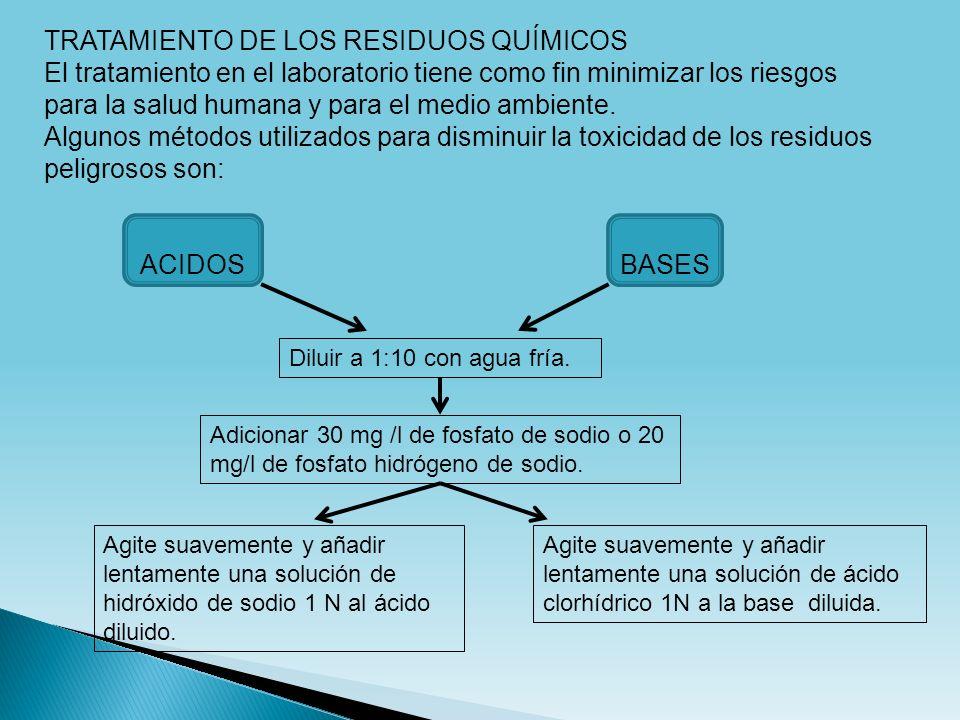 TRATAMIENTO DE LOS RESIDUOS QUÍMICOS El tratamiento en el laboratorio tiene como fin minimizar los riesgos para la salud humana y para el medio ambien