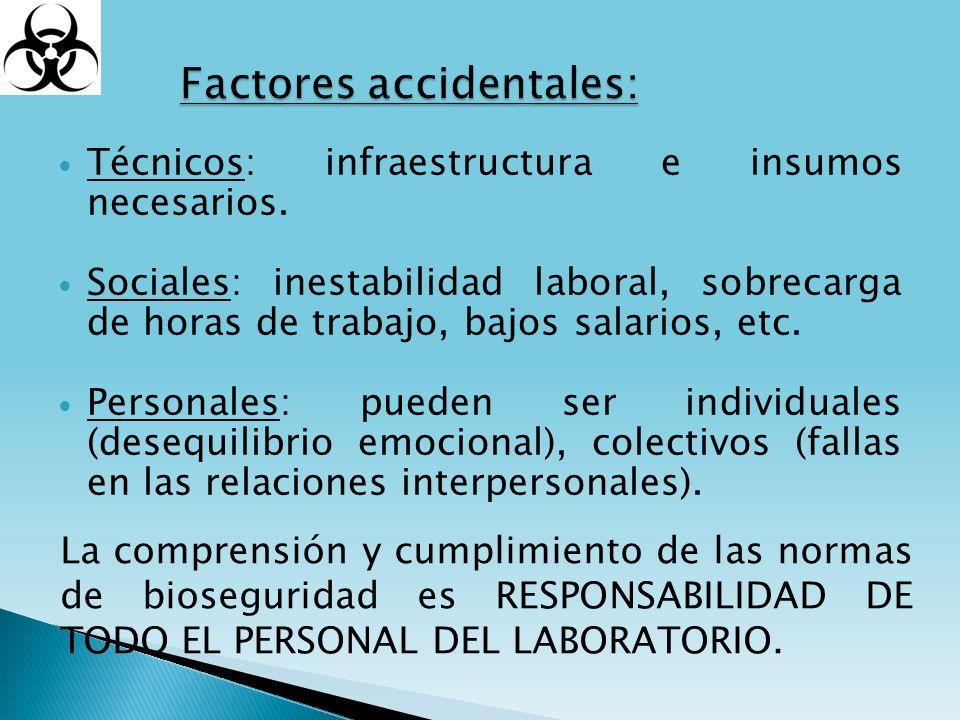 Técnicos: infraestructura e insumos necesarios. Sociales: inestabilidad laboral, sobrecarga de horas de trabajo, bajos salarios, etc. Personales: pued