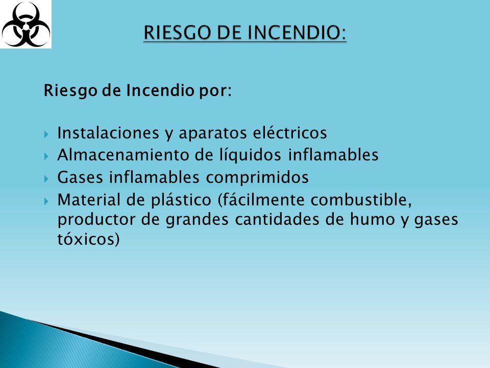 Riesgo de Incendio por: Instalaciones y aparatos eléctricos Almacenamiento de líquidos inflamables Gases inflamables comprimidos Material de plástico