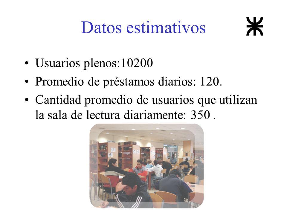 Datos estimativos Usuarios plenos:10200 Promedio de préstamos diarios: 120. Cantidad promedio de usuarios que utilizan la sala de lectura diariamente: