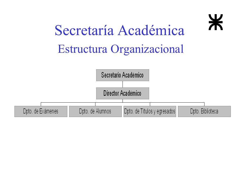 Proyectos A corto plazo: Continuar con la clasificación del material bibliográfico y especial.