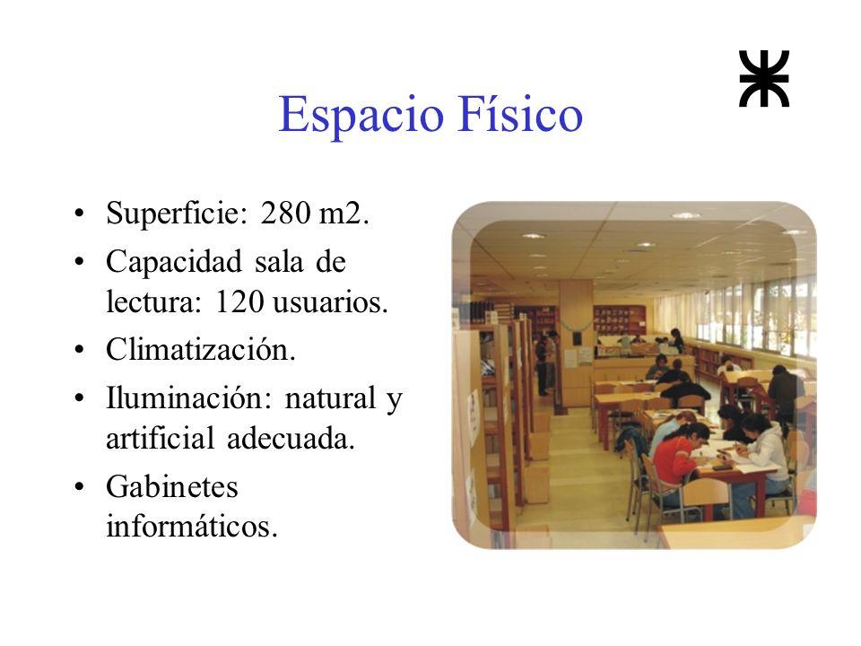 Espacio Físico Superficie: 280 m2. Capacidad sala de lectura: 120 usuarios. Climatización. Iluminación: natural y artificial adecuada. Gabinetes infor