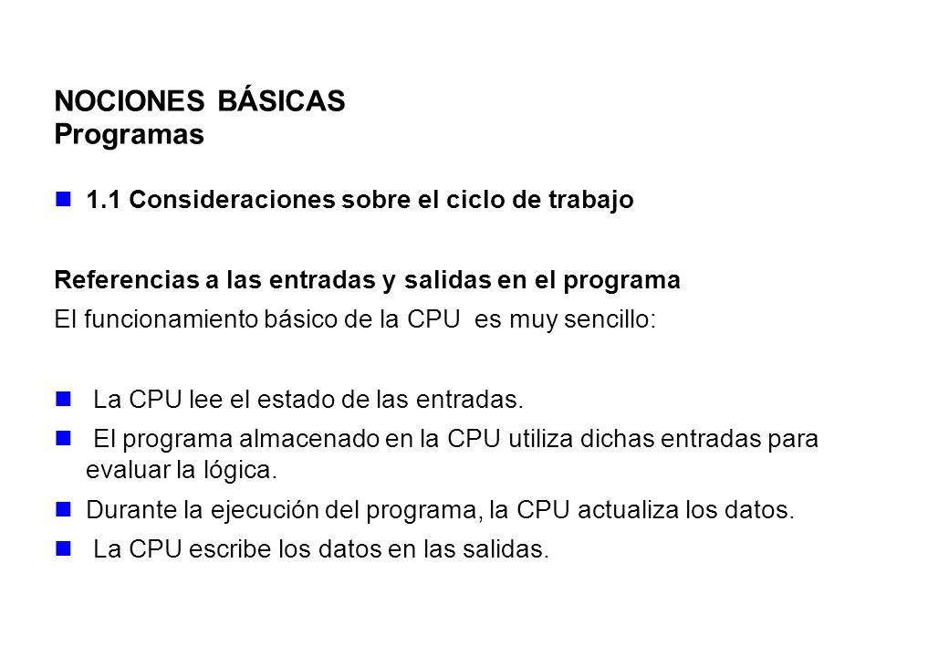 NOCIONES BÁSICAS Programas 1.1 Consideraciones sobre el ciclo de trabajo Referencias a las entradas y salidas en el programa El funcionamiento básico