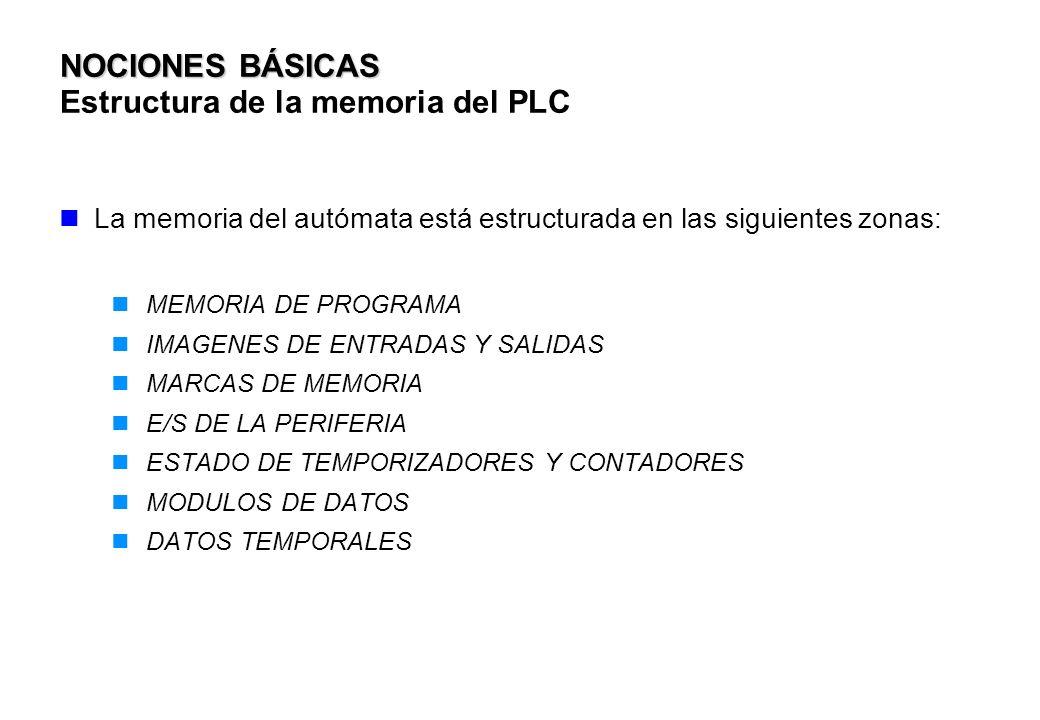 NOCIONES BÁSICAS NOCIONES BÁSICAS Estructura de la memoria del PLC La memoria del autómata está estructurada en las siguientes zonas: MEMORIA DE PROGR