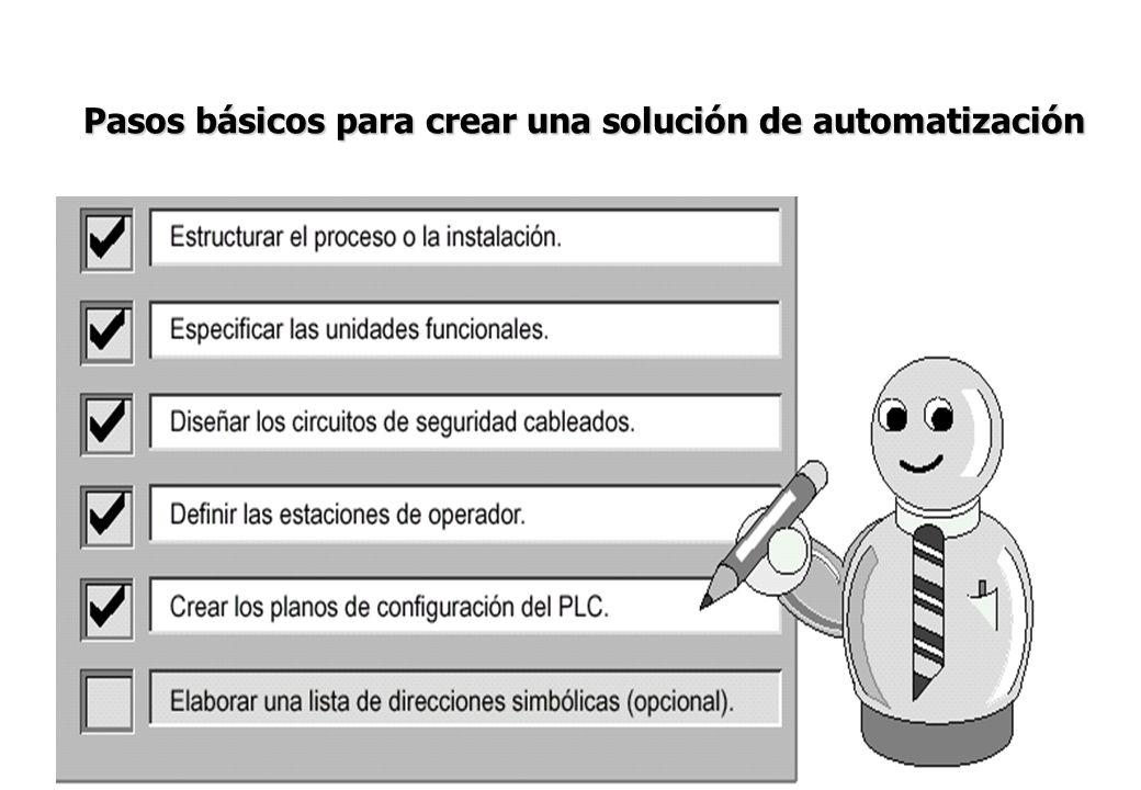 1- Estructurar el proceso o la instalación Estructure el proceso o la instalación en secciones independientes entre sí.