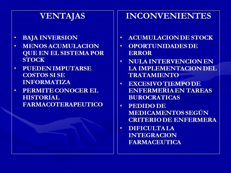 VENTAJAS BAJA INVERSION MENOS ACUMULACION QUE EN EL SISTEMA POR STOCK PUEDEN IMPUTARSE COSTOS SI SE INFORMATIZA PERMITE CONOCER EL HISTORIAL FARMACOTE