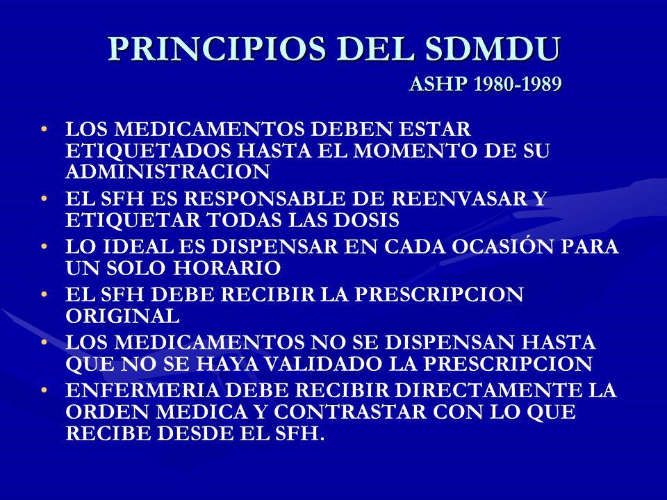 PRINCIPIOS DEL SDMDU ASHP 1980-1989 LOS MEDICAMENTOS DEBEN ESTAR ETIQUETADOS HASTA EL MOMENTO DE SU ADMINISTRACION EL SFH ES RESPONSABLE DE REENVASAR