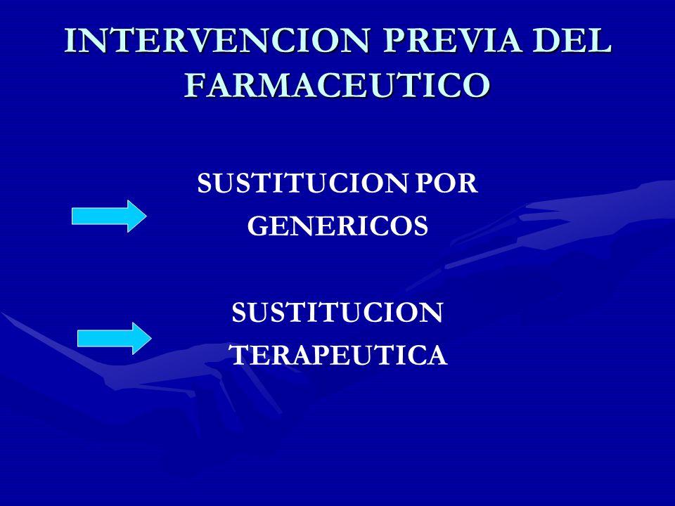 INTERVENCION PREVIA DEL FARMACEUTICO SUSTITUCION POR GENERICOS SUSTITUCION TERAPEUTICA
