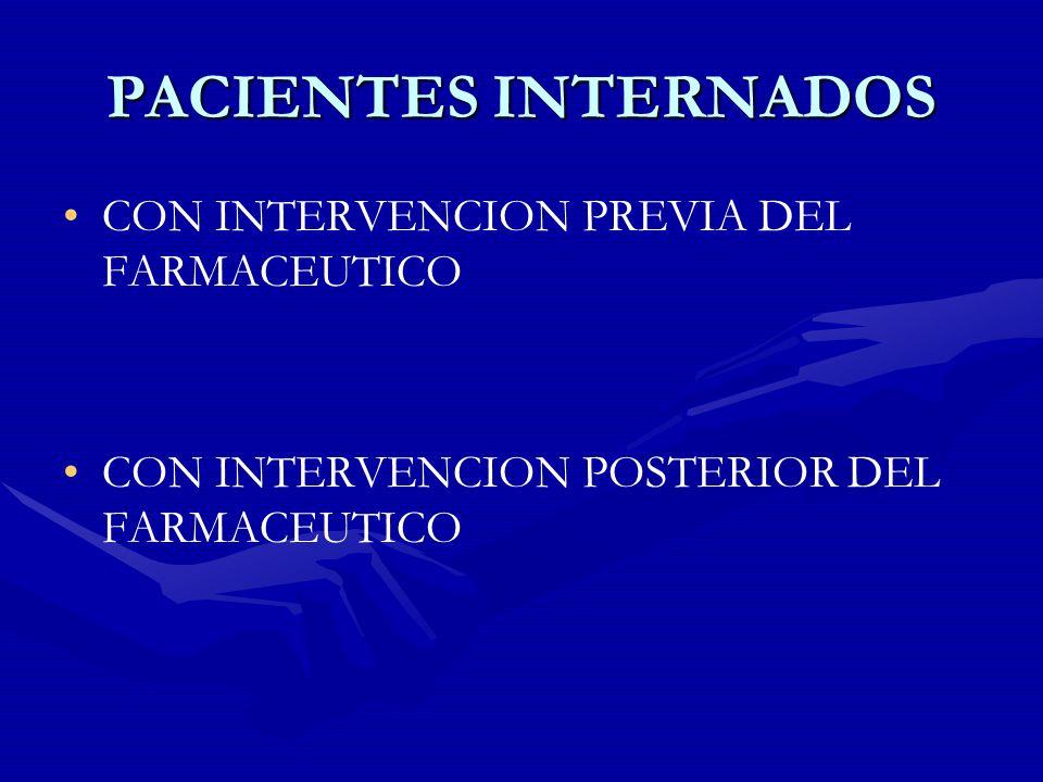 PACIENTES INTERNADOS CON INTERVENCION PREVIA DEL FARMACEUTICO CON INTERVENCION POSTERIOR DEL FARMACEUTICO