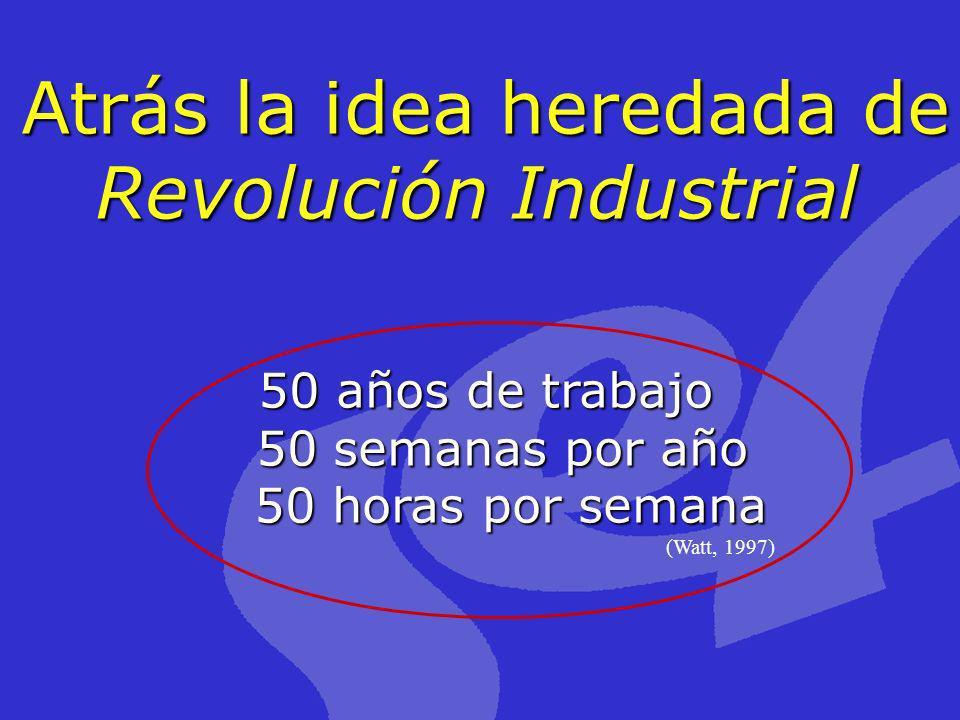 Atrás la idea heredada de Revolución Industrial 50 años de trabajo 50 semanas por año 50 semanas por año 50 horas por semana 50 horas por semana (Watt