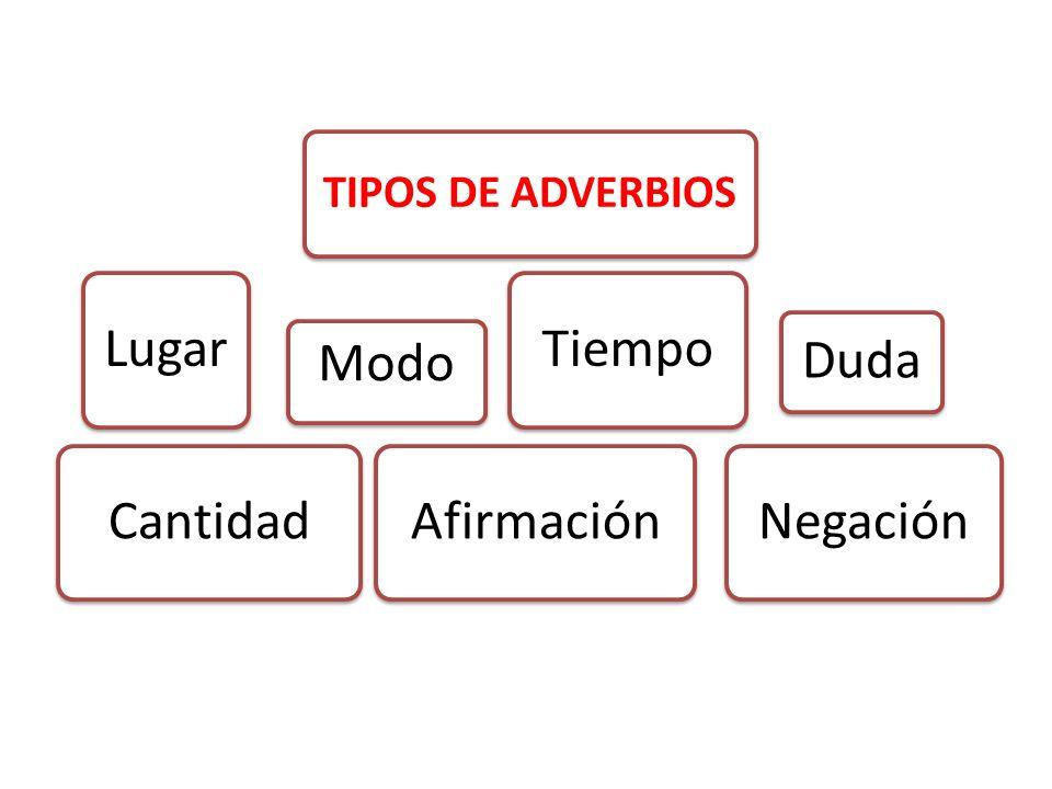 TIPOS DE ADVERBIOS LugarCantidadAfirmaciónTiempoNegación Modo Duda