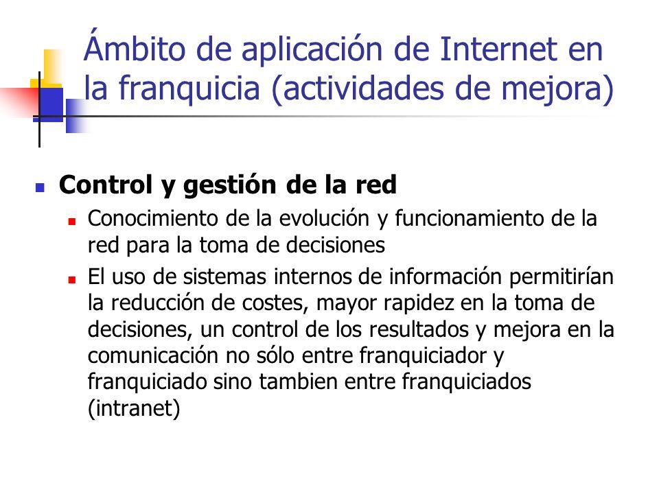 Ámbito de aplicación de Internet en la franquicia (actividades de mejora) Control y gestión de la red Conocimiento de la evolución y funcionamiento de
