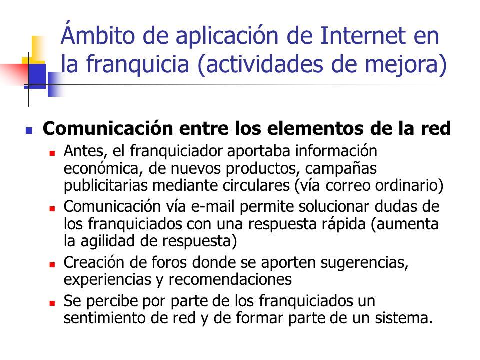 Ámbito de aplicación de Internet en la franquicia (actividades de mejora) Búsqueda de nuevos mercados y captación de socios Necesidad de recopilar información referente al mercado, su estructura, actuación de los competidores, y localizaciones para su expansión.