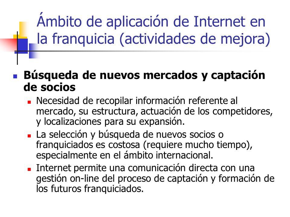 Ámbito de aplicación de Internet en la franquicia (actividades de mejora) Búsqueda de nuevos mercados y captación de socios Necesidad de recopilar inf