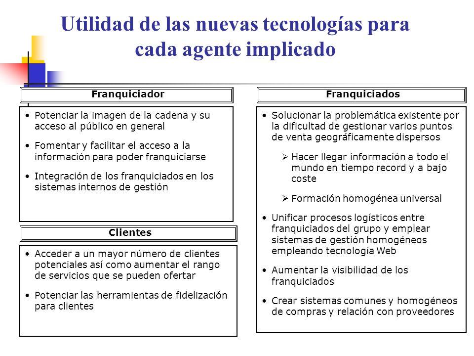 Potenciar la imagen de la cadena y su acceso al público en general Fomentar y facilitar el acceso a la información para poder franquiciarse Integració