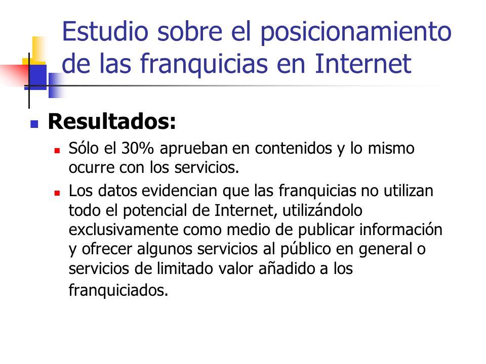 Estudio sobre el posicionamiento de las franquicias en Internet Resultados: Sólo el 30% aprueban en contenidos y lo mismo ocurre con los servicios. Lo
