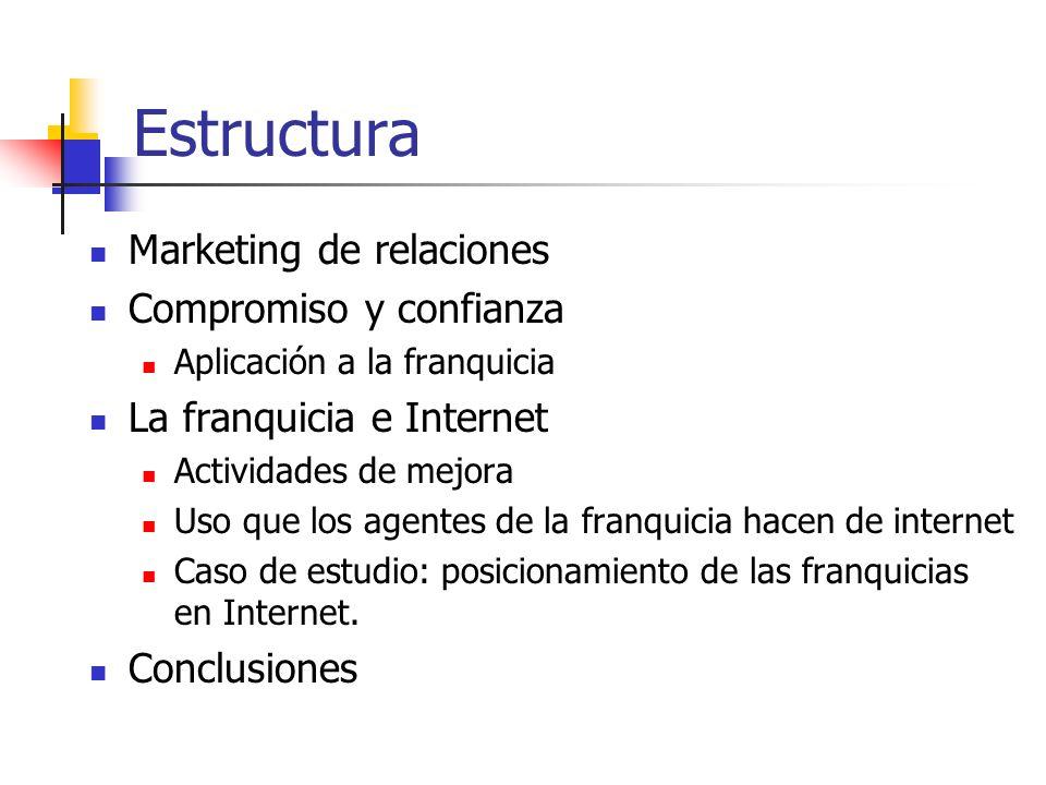 Estructura Marketing de relaciones Compromiso y confianza Aplicación a la franquicia La franquicia e Internet Actividades de mejora Uso que los agente