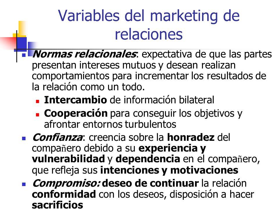 Variables del marketing de relaciones Normas relacionales: expectativa de que las partes presentan intereses mutuos y desean realizan comportamientos