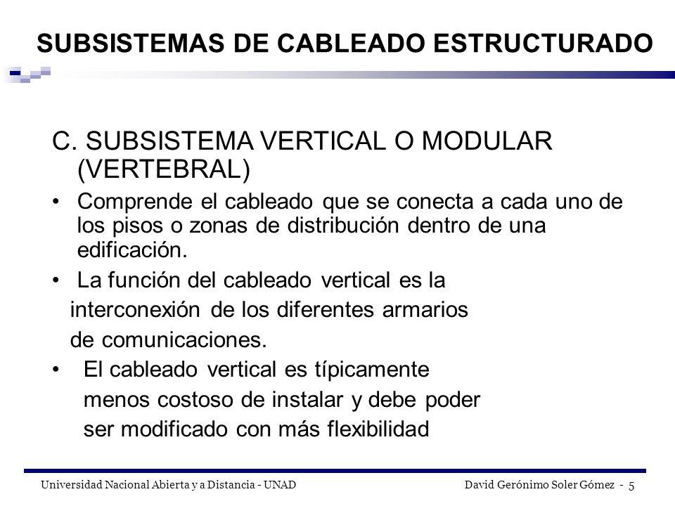 Universidad Nacional Abierta y a Distancia - UNAD David Gerónimo Soler Gómez - 6 SUBSISTEMAS DE CABLEADO ESTRUCTURADO C.