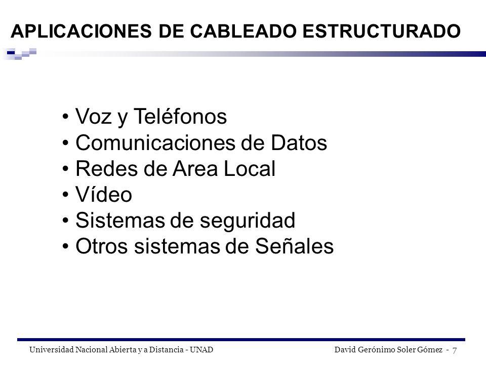 Universidad Nacional Abierta y a Distancia - UNAD David Gerónimo Soler Gómez - 18 COMPONENTES: Cableado horizontal.
