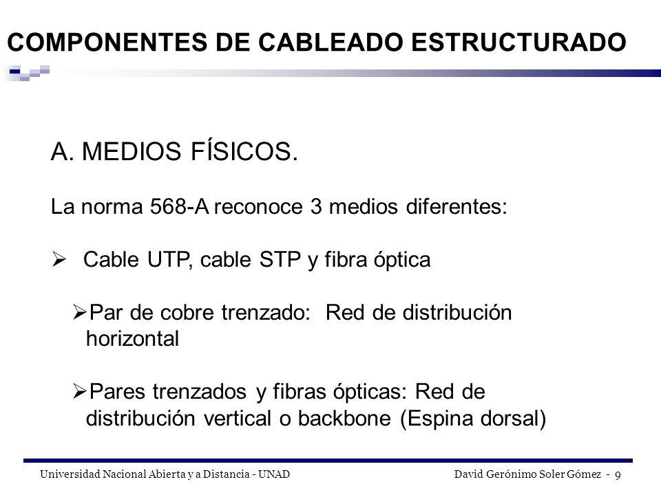 Universidad Nacional Abierta y a Distancia - UNAD David Gerónimo Soler Gómez - 30 Patch Panel Un panel de conexión es un dispositivo de interconexión a través del cual los tendidos de cableado horizontal se pueden conectar con otros dispositivos de networking como, por ejemplo, hubs y repetidores.