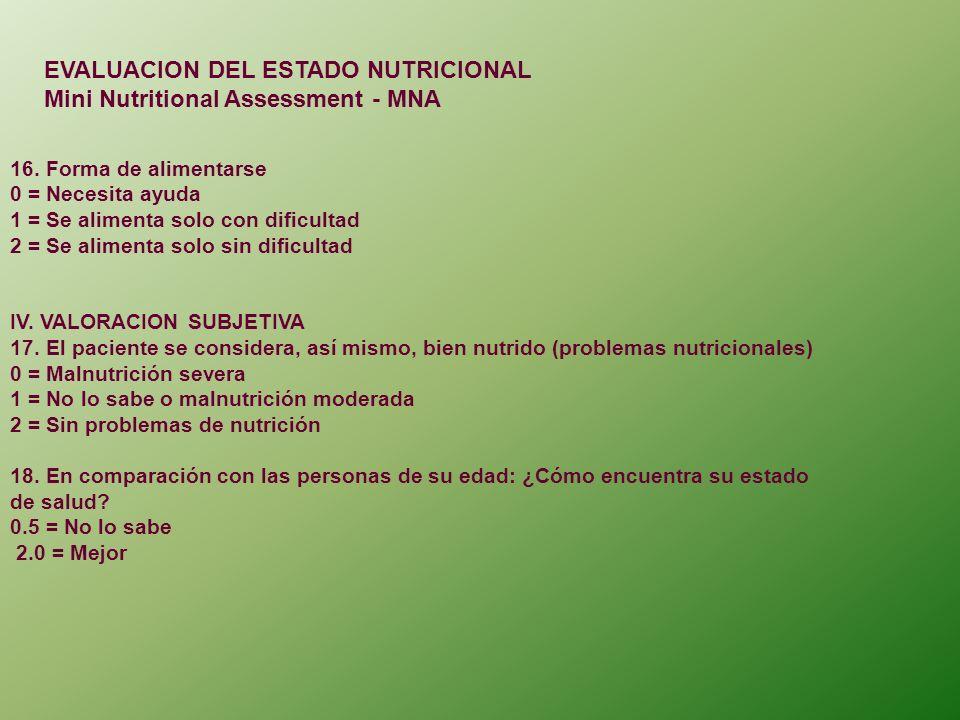 16. Forma de alimentarse 0 = Necesita ayuda 1 = Se alimenta solo con dificultad 2 = Se alimenta solo sin dificultad IV. VALORACION SUBJETIVA 17. El pa