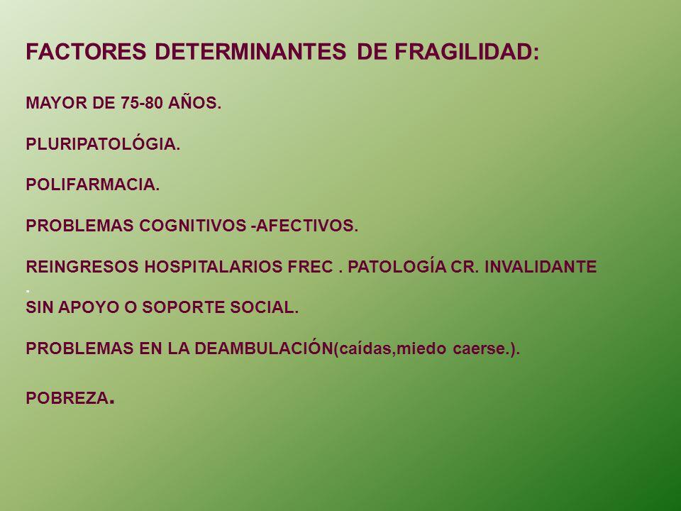 FENOTIPO DE FRAGILIDAD Tres o más medida que confirman disminución de peso.
