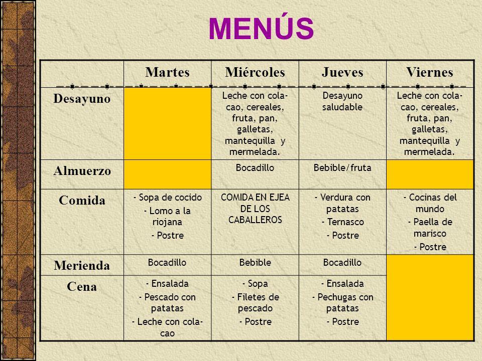 MENÚS MartesMiércolesJuevesViernes Desayuno Leche con cola- cao, cereales, fruta, pan, galletas, mantequilla y mermelada. Desayuno saludable Leche con