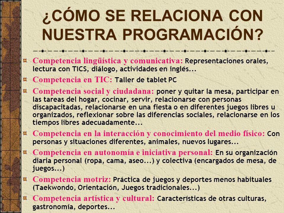 ¿CÓMO SE RELACIONA CON NUESTRA PROGRAMACIÓN? Competencia lingüística y comunicativa: Representaciones orales, lectura con TICS, diálogo, actividades e