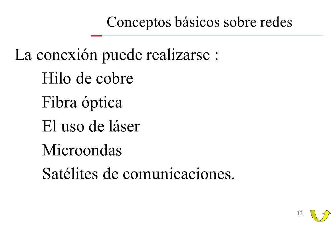 13 Conceptos básicos sobre redes La conexión puede realizarse : Hilo de cobre Fibra óptica El uso de láser Microondas Satélites de comunicaciones.