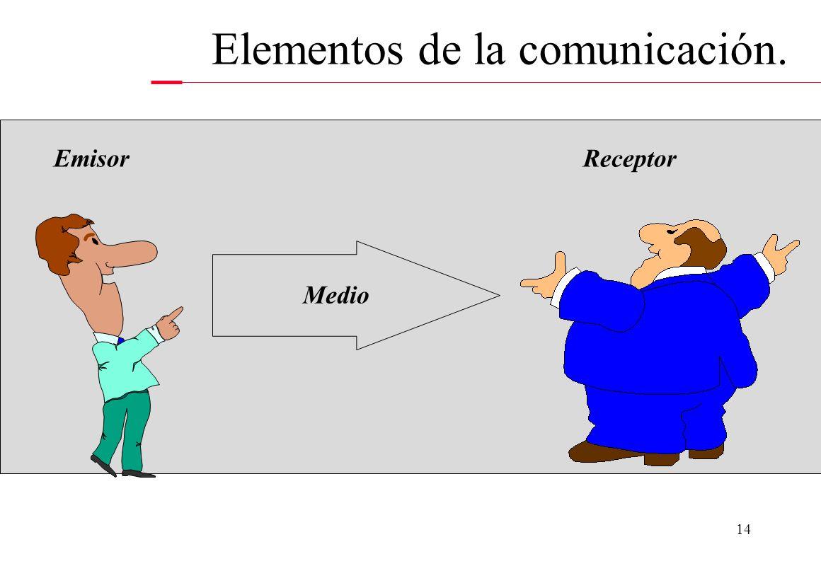 14 EmisorReceptor Medio Elementos de la comunicación.