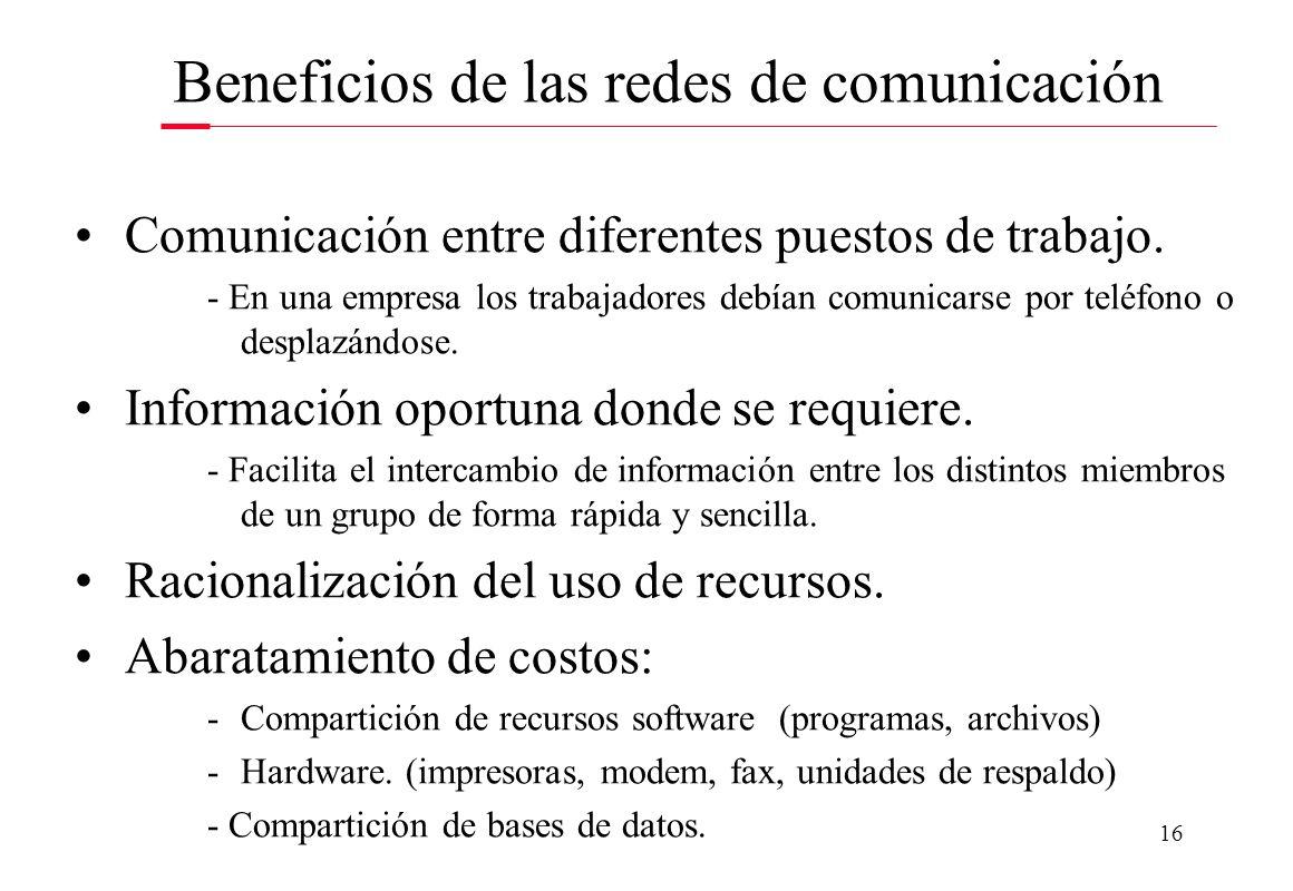 16 Comunicación entre diferentes puestos de trabajo. - En una empresa los trabajadores debían comunicarse por teléfono o desplazándose. Información op