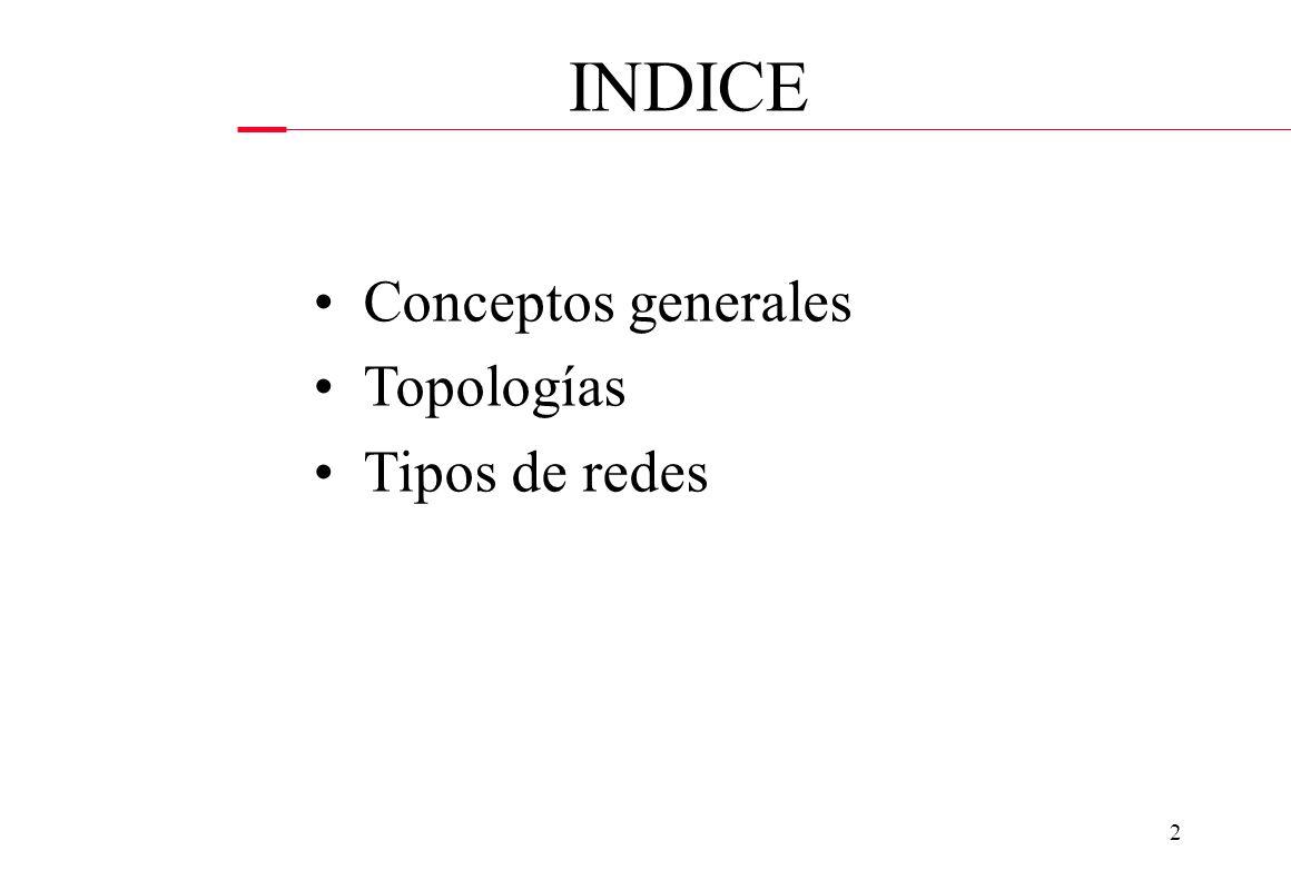 2 Conceptos generales Topologías Tipos de redes INDICE