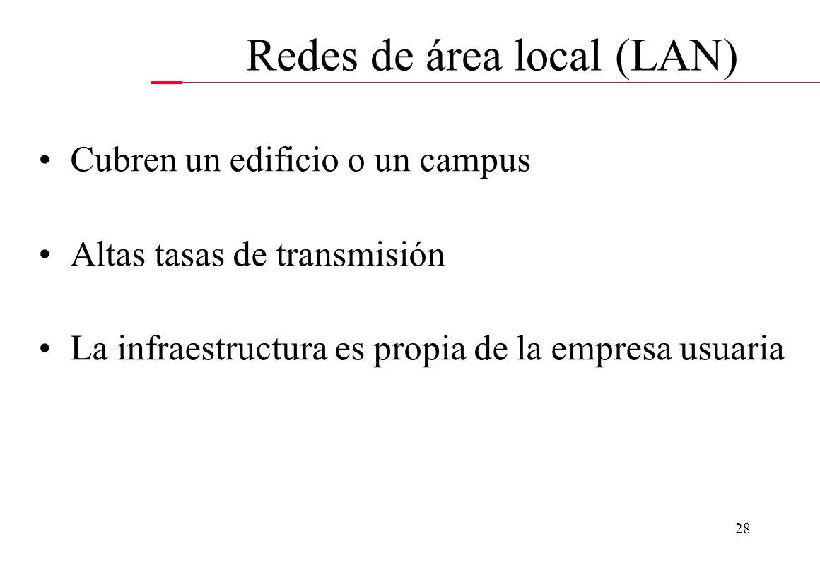28 Cubren un edificio o un campus Altas tasas de transmisión La infraestructura es propia de la empresa usuaria Redes de área local (LAN)
