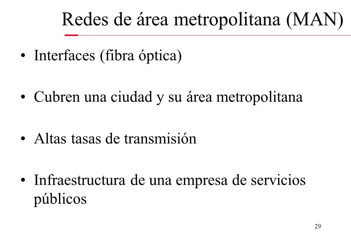 29 Interfaces (fibra óptica) Cubren una ciudad y su área metropolitana Altas tasas de transmisión Infraestructura de una empresa de servicios públicos