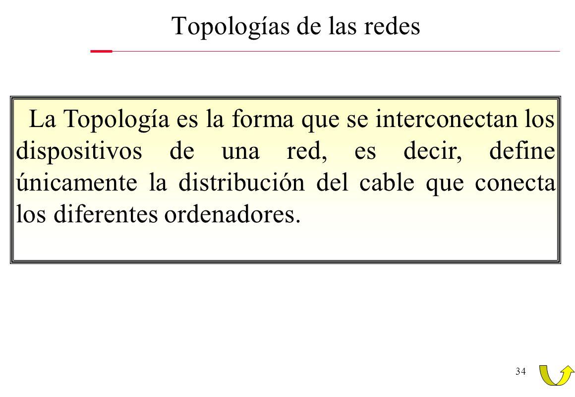 34 Topologías de las redes La Topología es la forma que se interconectan los dispositivos de una red, es decir, define únicamente la distribución del