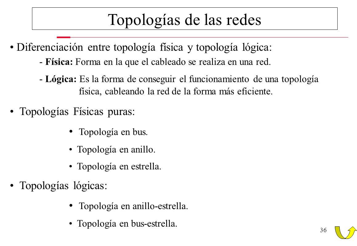 36 Topologías de las redes Diferenciación entre topología física y topología lógica: - Física: Forma en la que el cableado se realiza en una red. - Ló