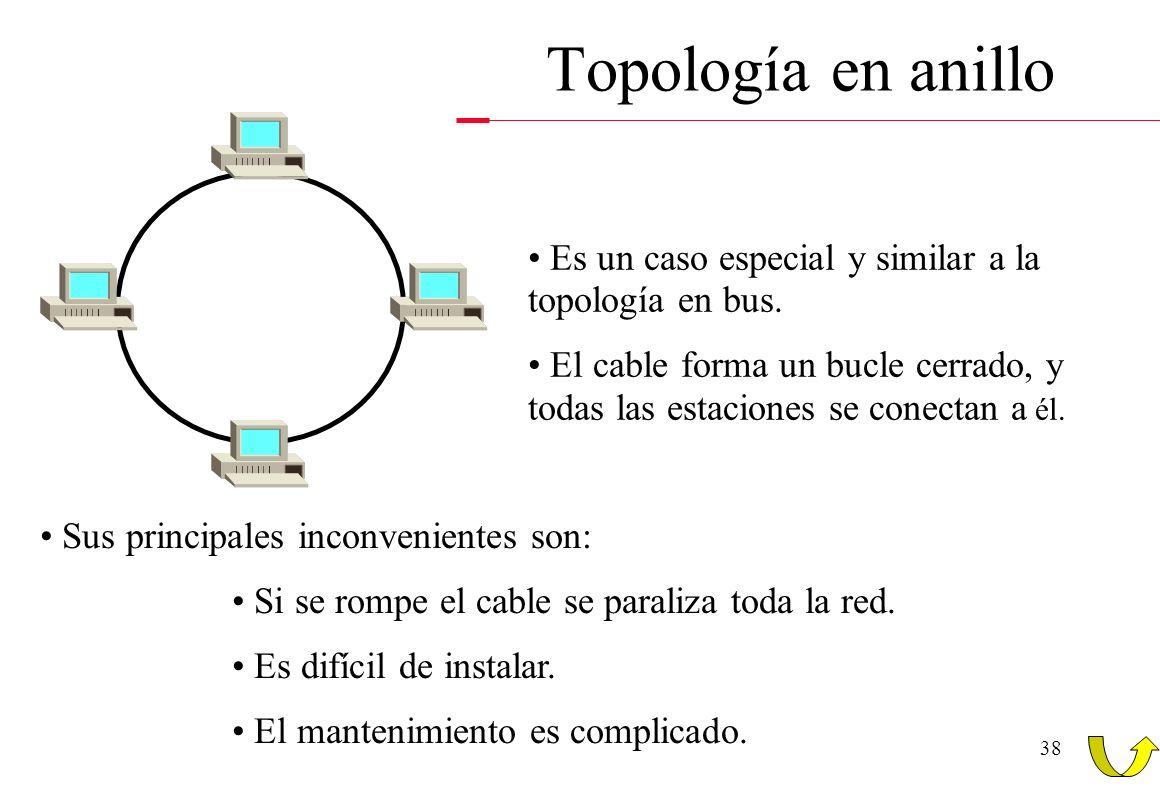 38 Topología en anillo Es un caso especial y similar a la topología en bus. El cable forma un bucle cerrado, y todas las estaciones se conectan a él.
